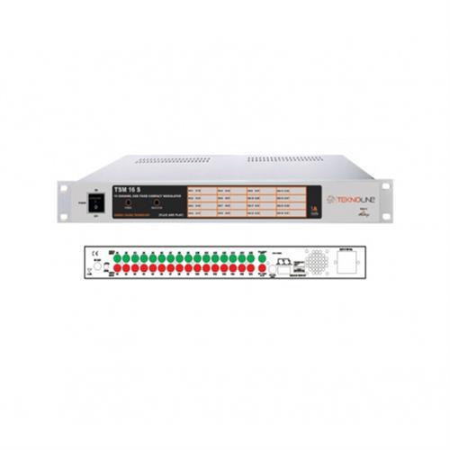 Compact Analog Headend System